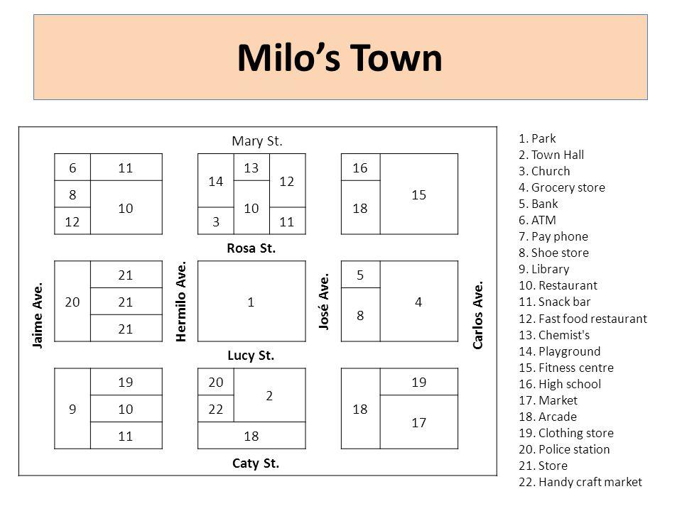 Milo's Town Mary St. Jaime Ave. 611 Hermilo Ave.