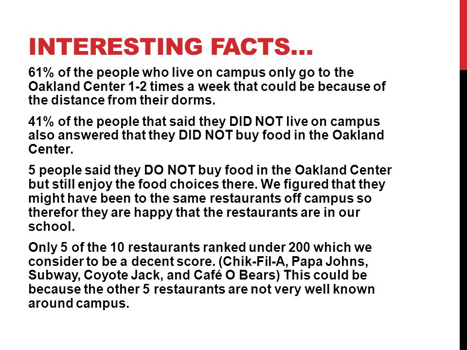 INTERESTING FACTS… 61% of the people who live on campus only go to the Oakland Center 1-2 times a week that could be because of the distance from their dorms.