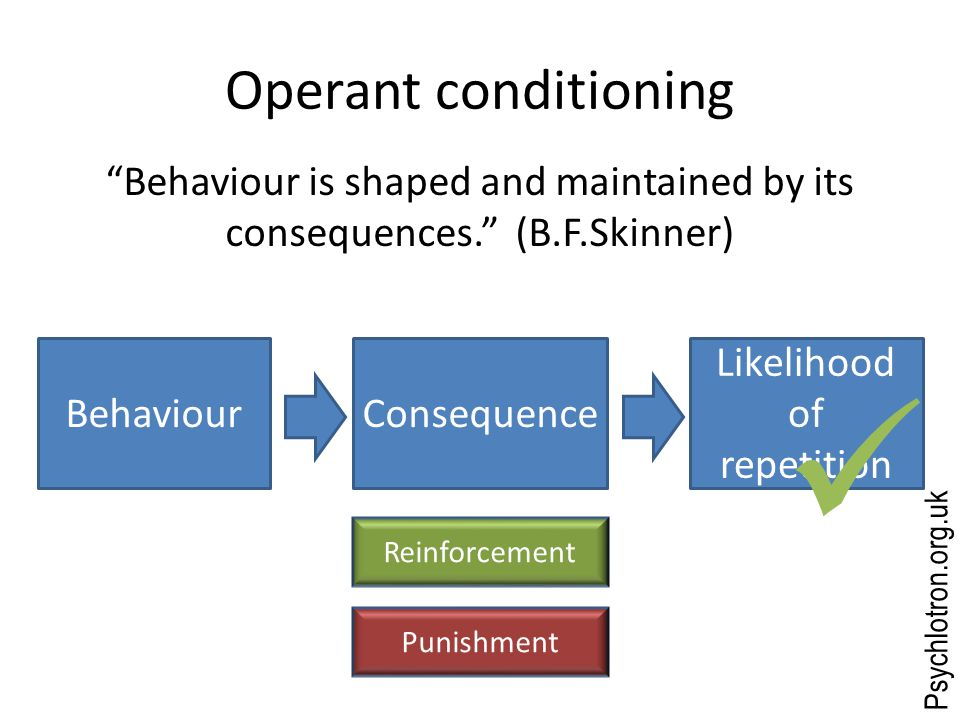 """Psychlotron.org.uk Operant conditioning BehaviourConsequence Likelihood of repetition """"Behaviour is shaped and maintained by its consequences."""" (B.F.S"""