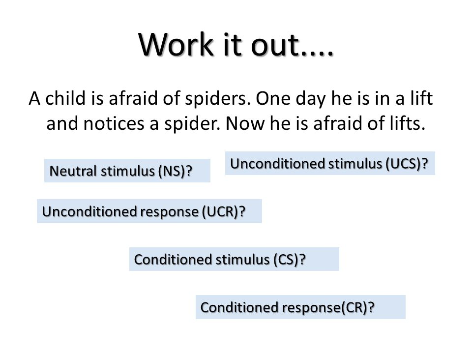 Work it out.... A child is afraid of spiders. One day he is in a lift and notices a spider. Now he is afraid of lifts. Neutral stimulus (NS)? Uncondit
