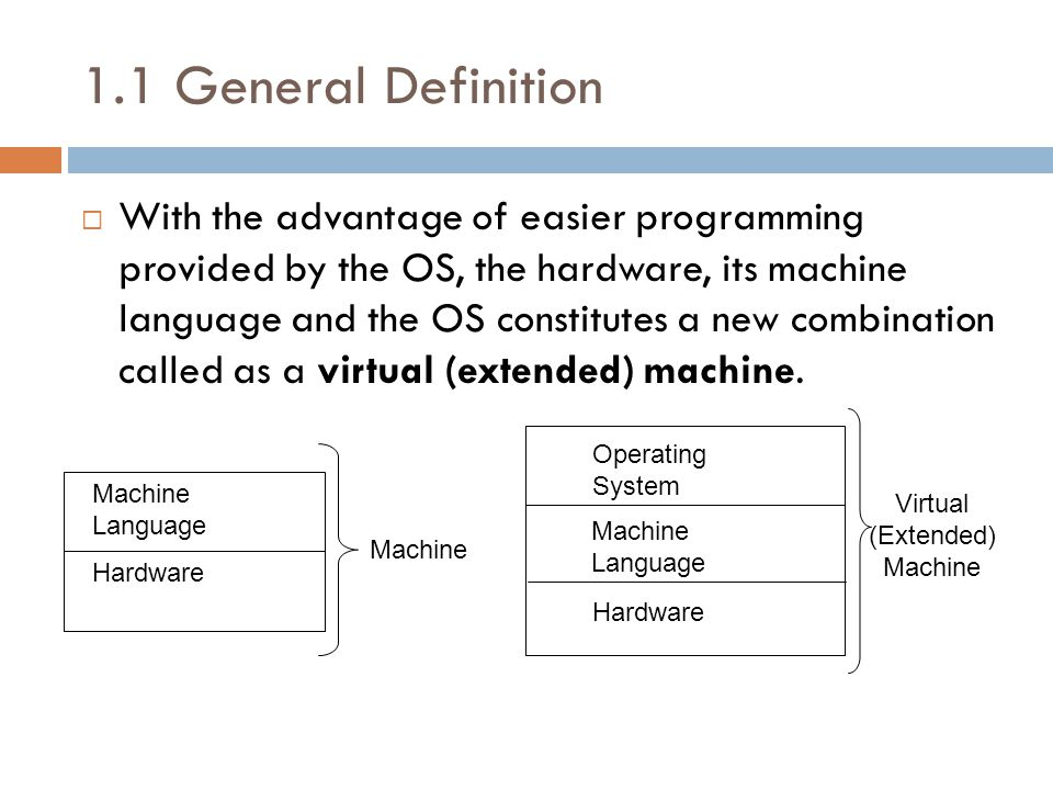1.1 General Definition  With the advantage of easier programming provided by the OS, the hardware, its machine language and the OS constitutes a new combination called as a virtual (extended) machine.