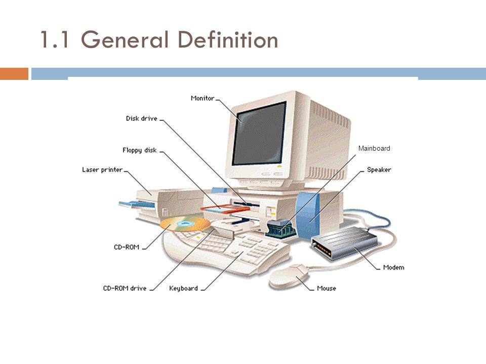 1.1 General Definition Mainboard