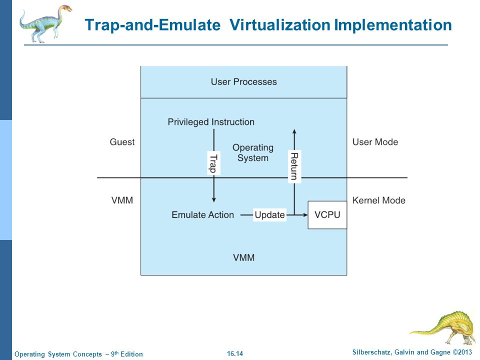 16.14 Silberschatz, Galvin and Gagne ©2013 Operating System Concepts – 9 th Edition Trap-and-Emulate Virtualization Implementation