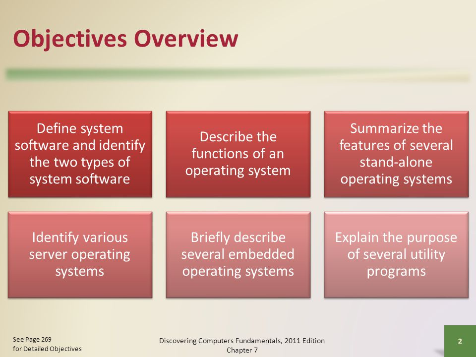 Objectives Overview Define system software and identify the two types of system software Describe the functions of an operating system Summarize the f