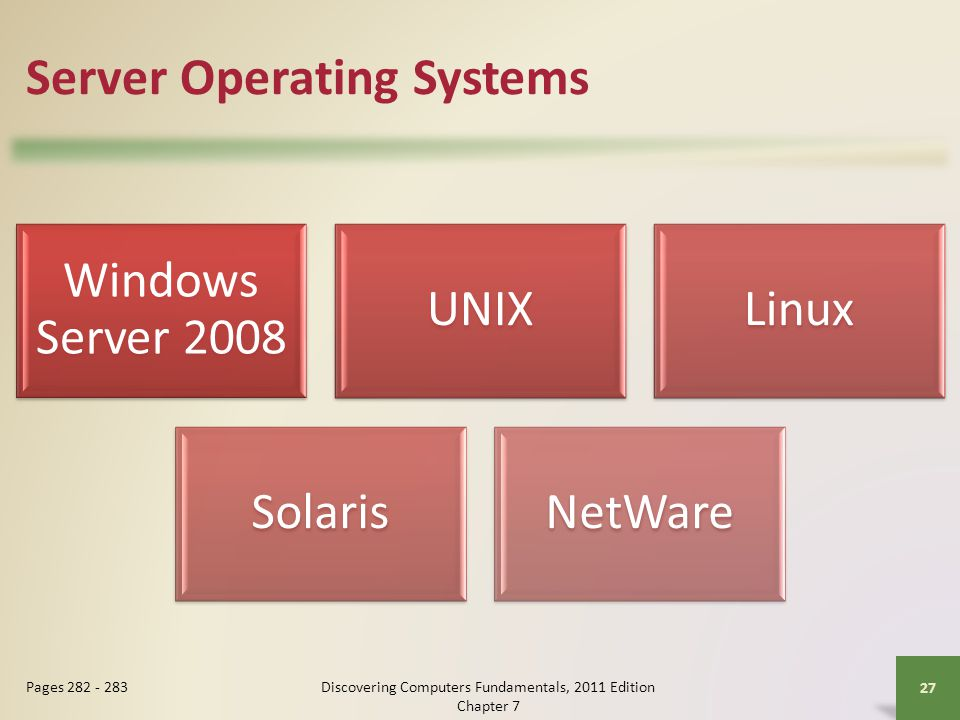 Server Operating Systems Windows Server 2008 UNIXLinux SolarisNetWare Discovering Computers Fundamentals, 2011 Edition Chapter 7 27 Pages 282 - 283