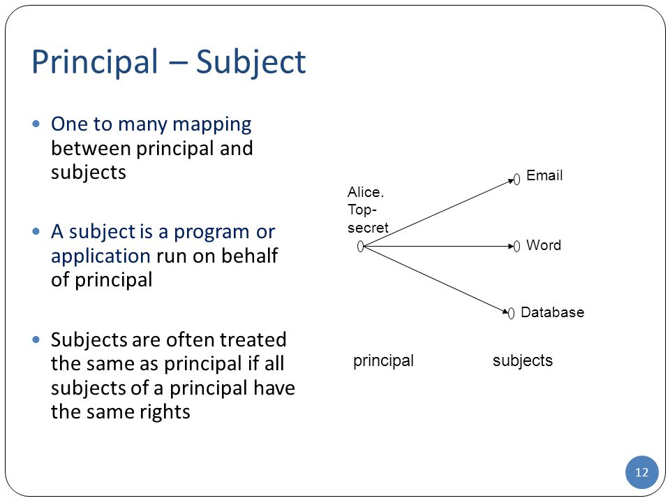 Principal – Subject 12 One to many mapping between principal and subjects A subject is a program or application run on behalf of principal Subjects are often treated the same as principal if all subjects of a principal have the same rights subjectsprincipal Alice.