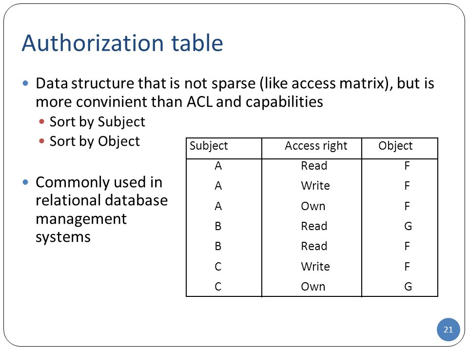 Data structure that is not sparse (like access matrix), but is more convinient than ACL and capabilities Sort by Subject Sort by Object Commonly used in relational database management systems Authorization table 21 SubjectAccess rightObject AReadF AWriteF AOwnF BReadG BReadF CWriteF COwnG