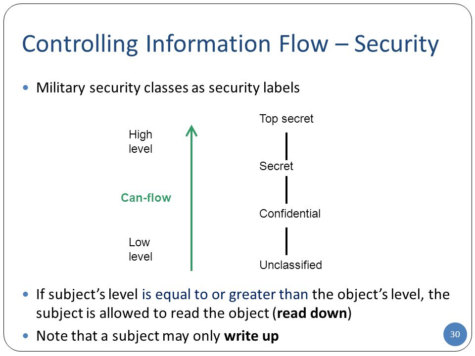 Military security classes as security labels If subject's level is equal to or greater than the object's level, the subject is allowed to read the object (read down) Note that a subject may only write up Controlling Information Flow – Security 30 Top secret Secret Confidential Unclassified High level Low level Can-flow
