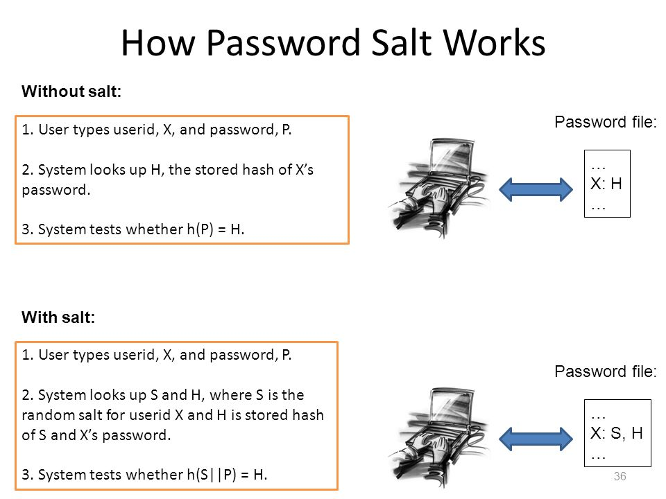 How Password Salt Works 36 Without salt: With salt: 1.