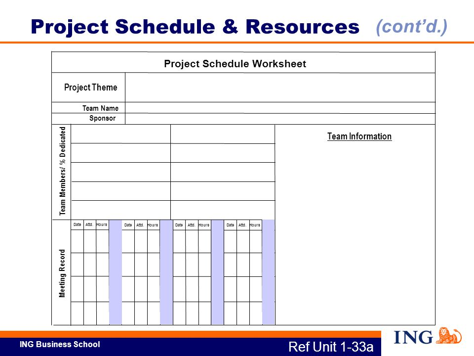 ING Business School 1 10 2 3 4 1 11 2 3 4 1 12 2 3 4 1 1 2 1 Ref Unit 1-33b Project Schedule & Resources (cont'd.)