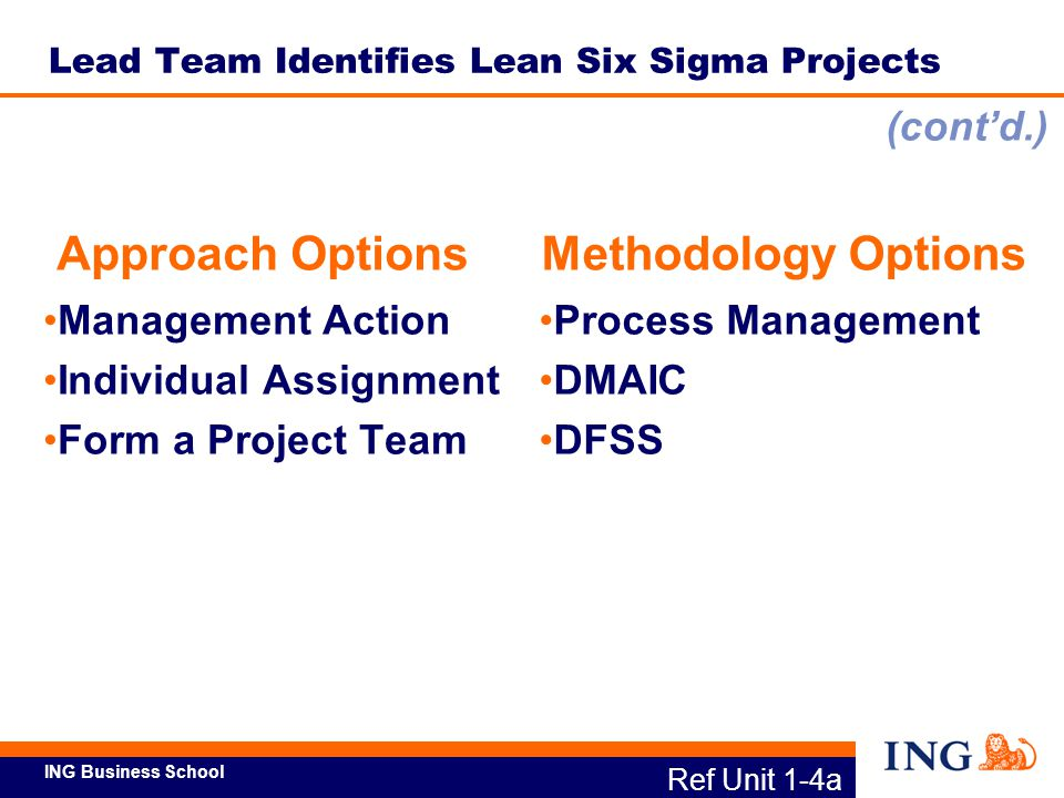 ING Business School 1 2 3 4 5 DEFINE ANALYZE CONTROL Define the project's purpose, scope and major milestones clarify the opportunity Measure the current process performance narrow the problem area Control the process maintain the gains & transition to full implementation Improve the process develop & pilot solutions Analyze potential root causes confirm with data Ref Unit1-4b MEASURE IMPROVE DMAIC for Existing Process Improvement