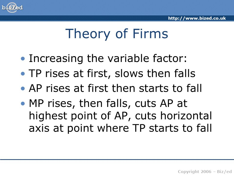 http://www.bized.co.uk Copyright 2006 – Biz/ed Theory of Firms Increasing the variable factor: TP rises at first, slows then falls AP rises at first t