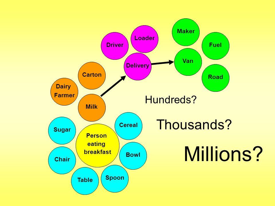 Millions.