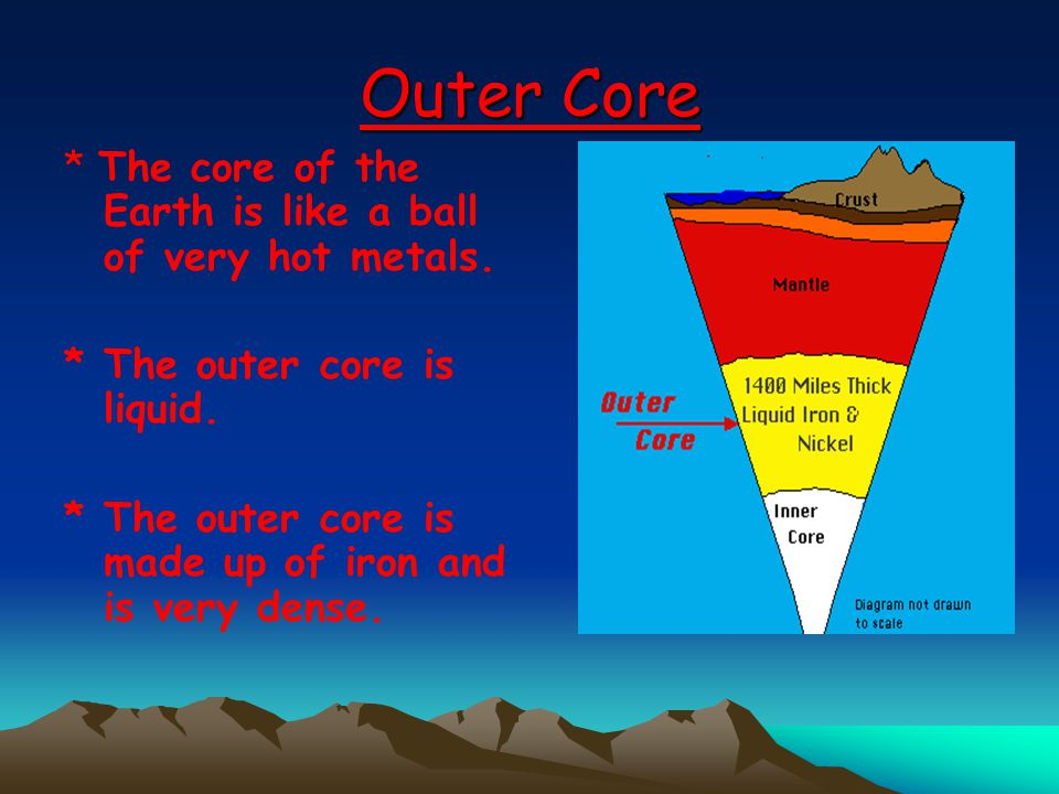Outer Core * The core of the Earth is like a ball of very hot metals.