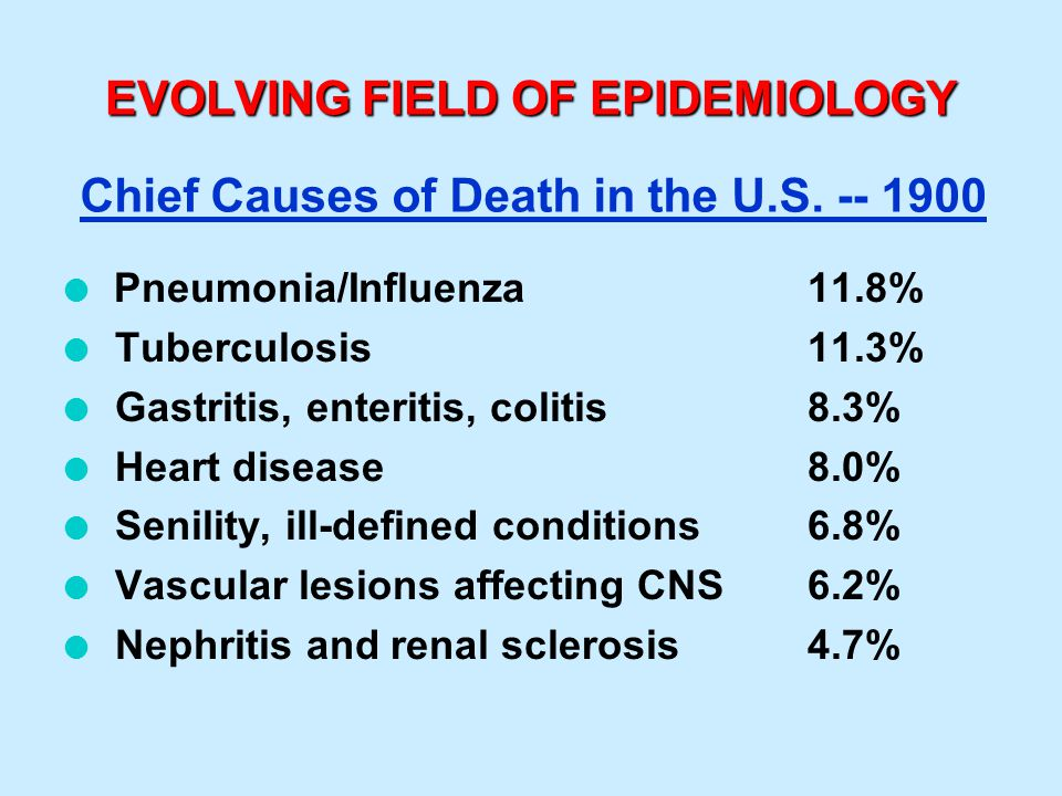 EVOLVING FIELD OF EPIDEMIOLOGY Pneumonia/Influenza11.8% l Tuberculosis11.3% l Gastritis, enteritis, colitis8.3% l Heart disease8.0% l Senility, ill-defined conditions 6.8% l Vascular lesions affecting CNS6.2% l Nephritis and renal sclerosis 4.7% Chief Causes of Death in the U.S.