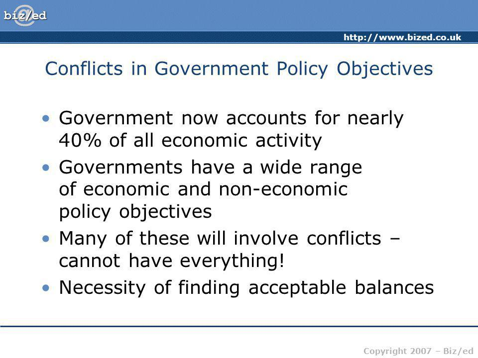 Copyright 2007 – Biz/ed Conflicts in Government Policy Objectives Government now accounts for nearly 40% of all economic activity Governments have a wide range of economic and non-economic policy objectives Many of these will involve conflicts – cannot have everything.