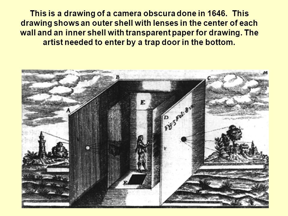 This is a drawing of a camera obscura done in 1646.