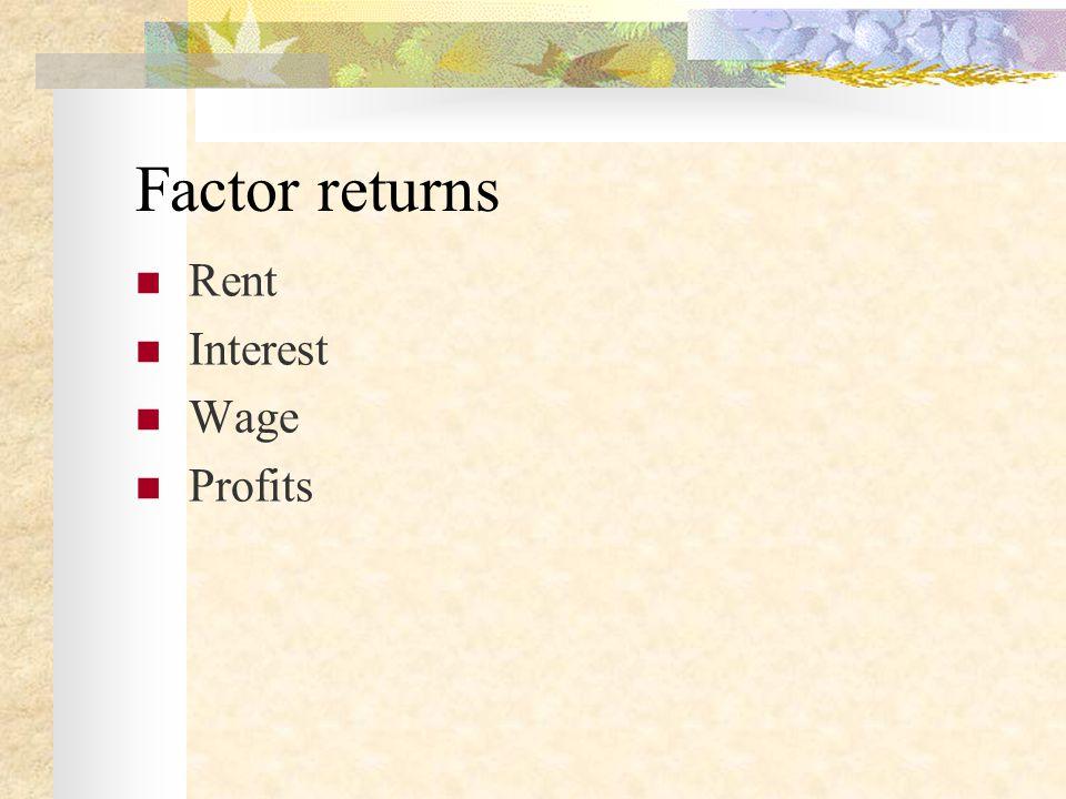 Factor returns Rent Interest Wage Profits