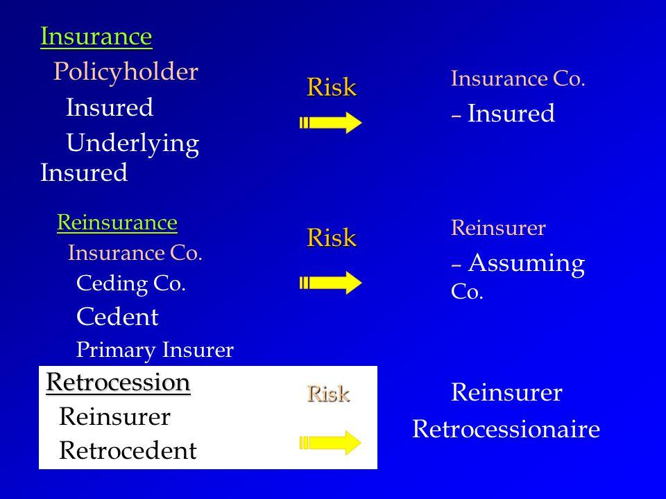 Retrocession Reinsurer Retrocedent Insurance Policyholder Insured Underlying Insured Reinsurance Insurance Co.