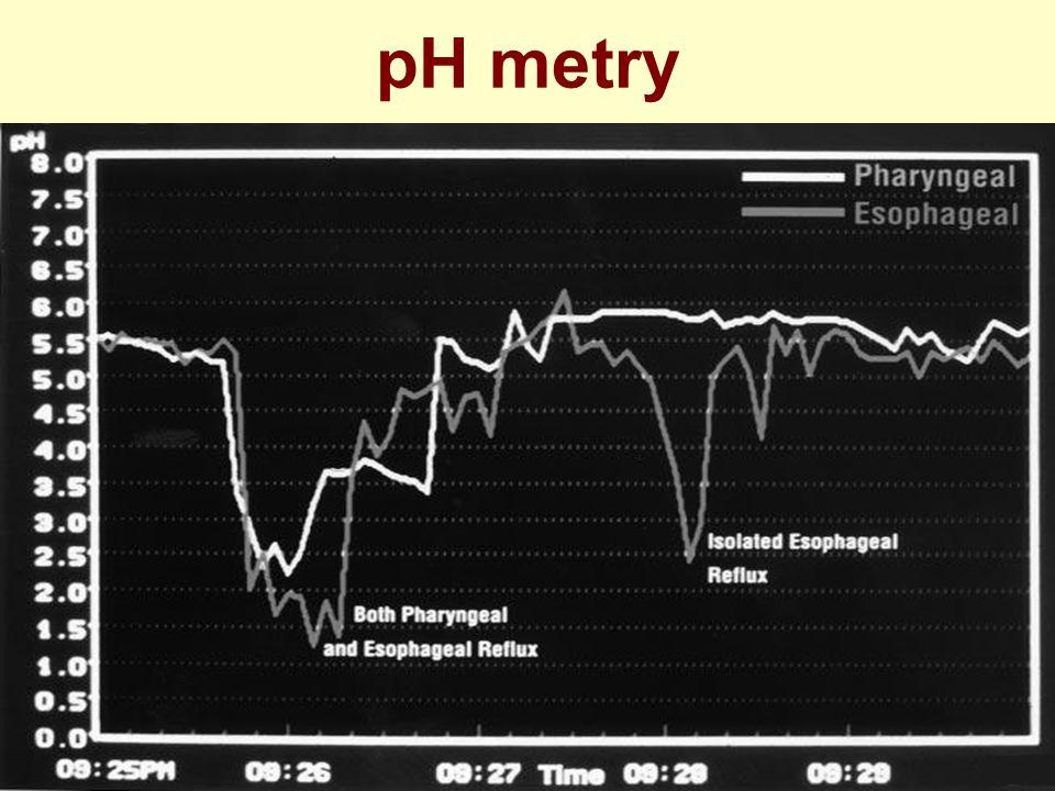 pH metry