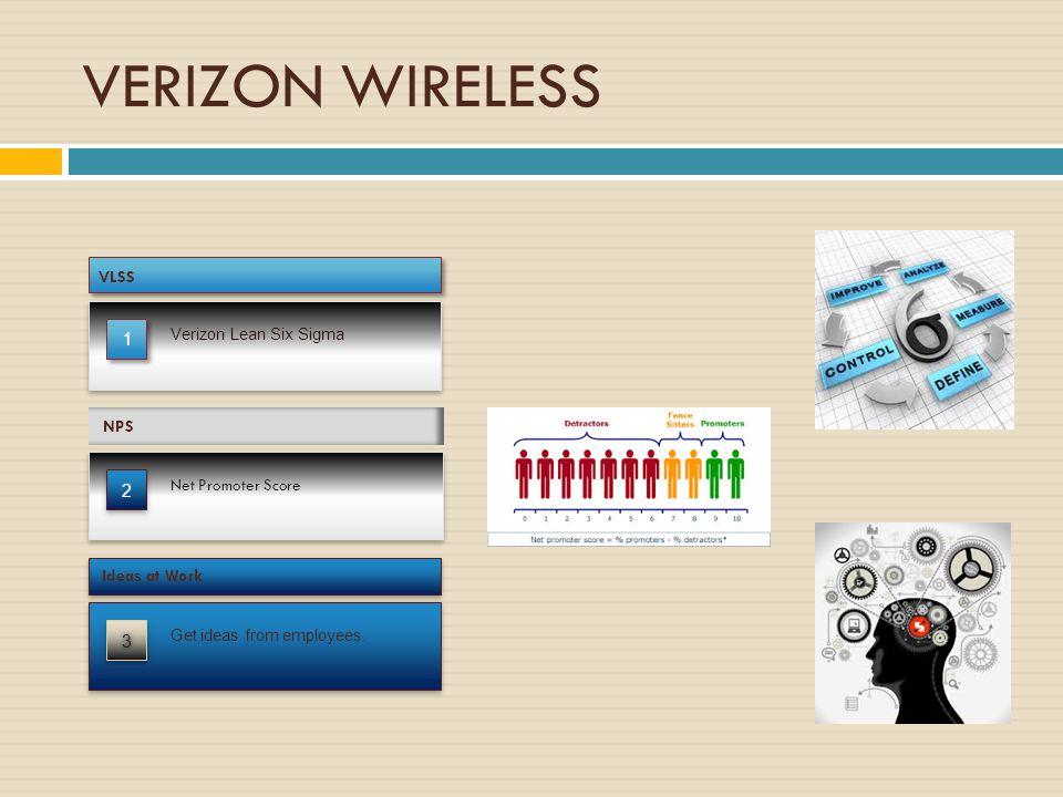 VERIZON WIRELESS VLSS Verizon Lean Six Sigma 1 NPS Net Promoter Score 2 Ideas at Work Get ideas from employees. 33