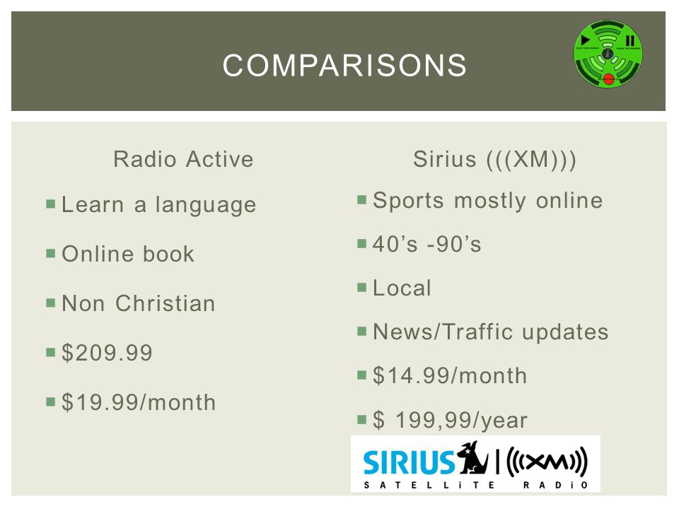 Radio Active  Learn a language  Online book  Non Christian  $209.99  $19.99/month Sirius (((XM)))  Sports mostly online  40's -90's  Local  News/Traffic updates  $14.99/month  $ 199,99/year COMPARISONS