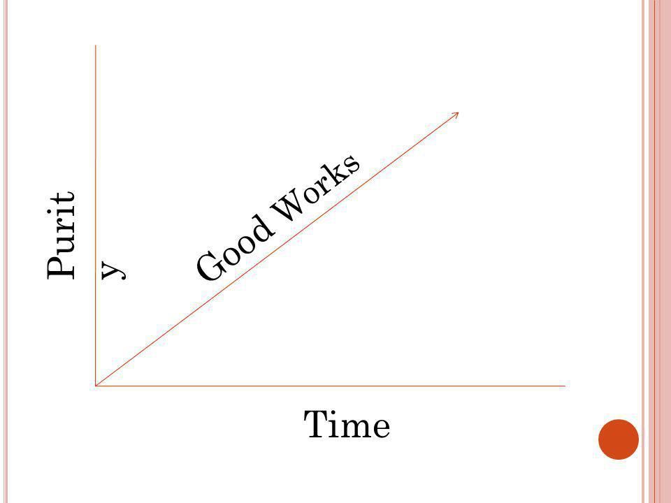 Time Purit y Good Works