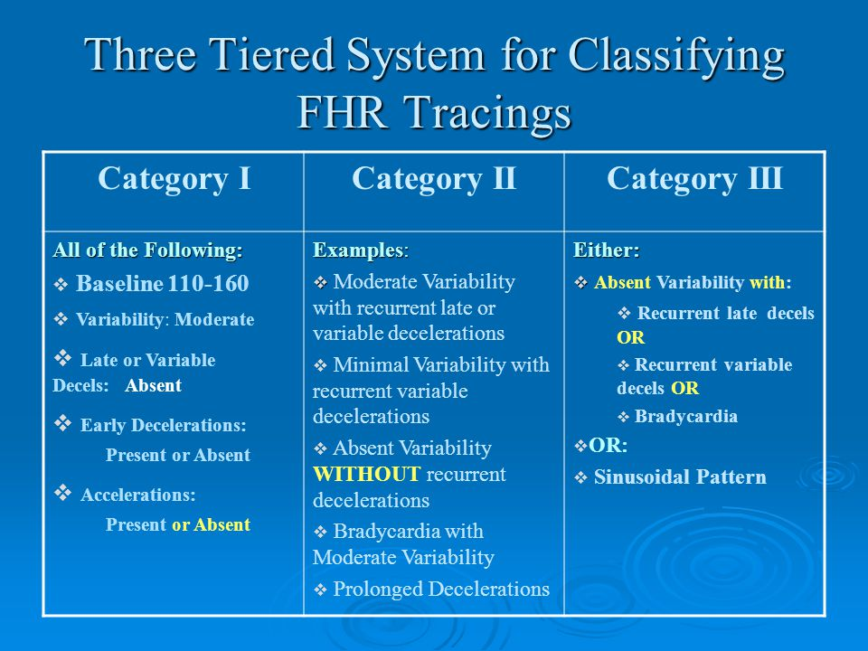Three Tiered System for Classifying FHR Tracings Category ICategory IICategory III All of the Following:  Baseline 110-160  Variability: Moderate 