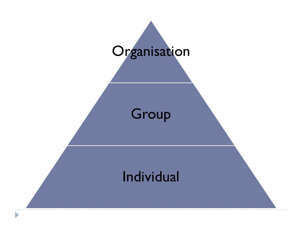 Management as a Discipline Classifying management as a discipline suggests that there is a body of knowledge that can be learned. (1) Management is a
