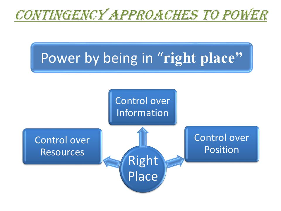 "CONTINGENCY APPROACHES TO POWER Power by being in "" right place"""