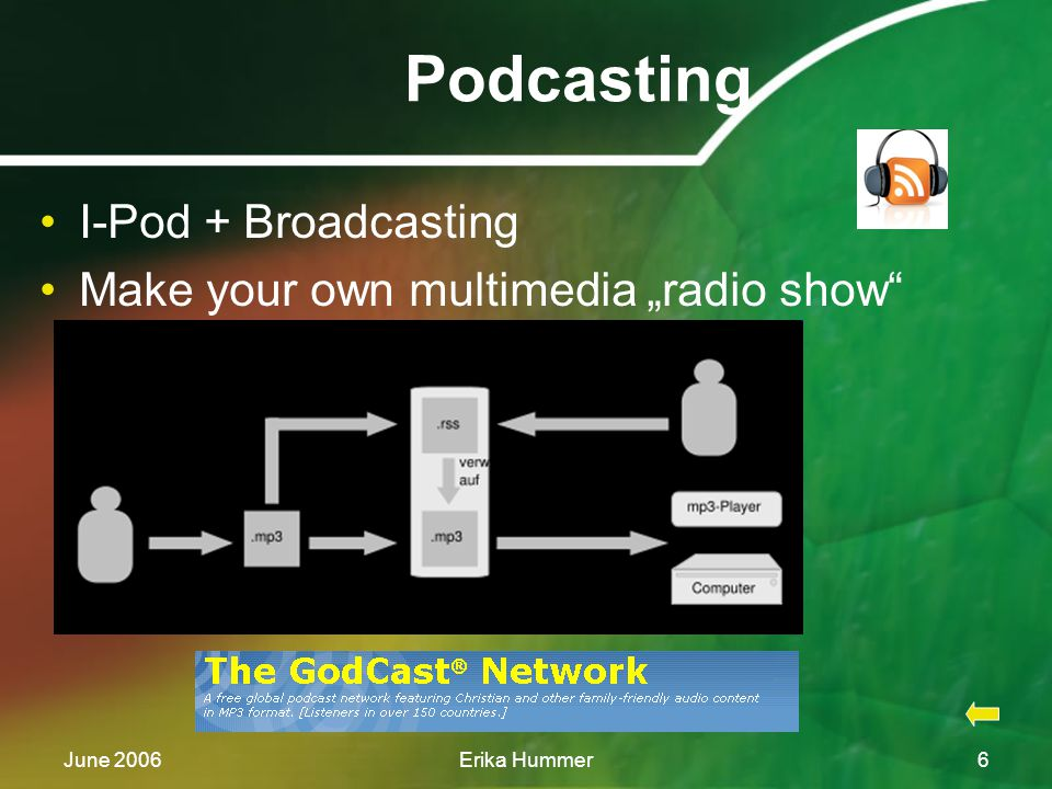 "June 2006Erika Hummer6 Podcasting I-Pod + Broadcasting Make your own multimedia ""radio show"