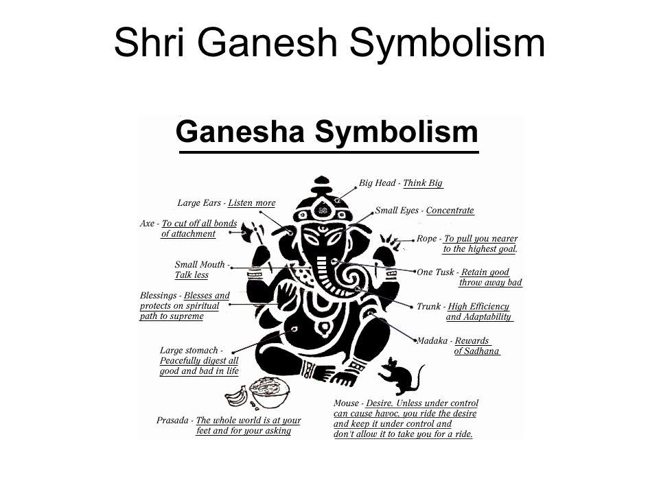 Shri Ganesh Symbolism