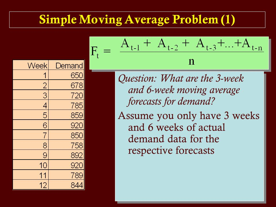 Simple Moving Average Problem (1) Question: What are the 3-week and 6-week moving average forecasts for demand? Assume you only have 3 weeks and 6 wee