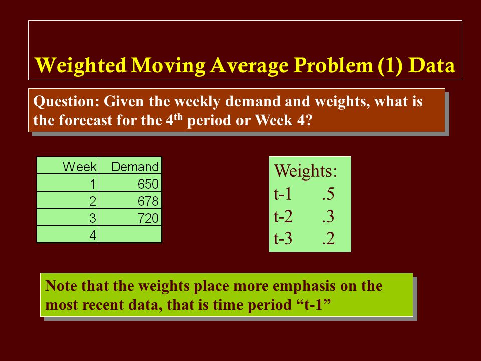 Weighted Moving Average Problem (1) Data Weights: t-1.5 t-2.3 t-3.2 Question: Given the weekly demand and weights, what is the forecast for the 4 th p