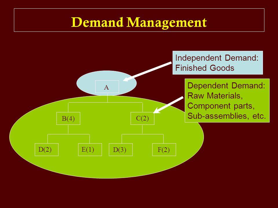 Demand Management A B(4) C(2) D(2)E(1) D(3)F(2) Dependent Demand: Raw Materials, Component parts, Sub-assemblies, etc. Independent Demand: Finished Go