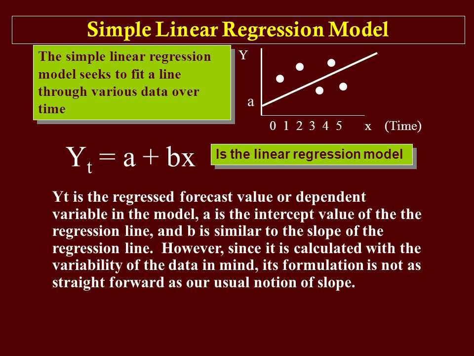 Simple Linear Regression Model Y t = a + bx x (Time) Y The simple linear regression model seeks to fit a line through various data over time Is the linear regression model a Yt is the regressed forecast value or dependent variable in the model, a is the intercept value of the the regression line, and b is similar to the slope of the regression line.