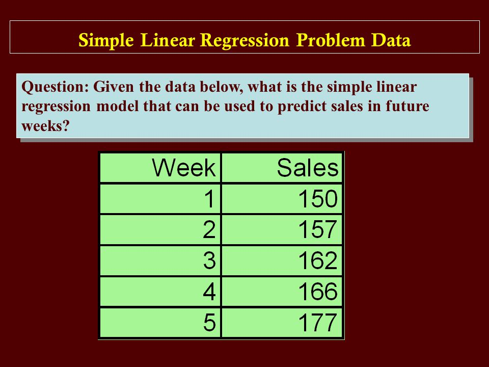 Simple Linear Regression Problem Data Question: Given the data below, what is the simple linear regression model that can be used to predict sales in future weeks