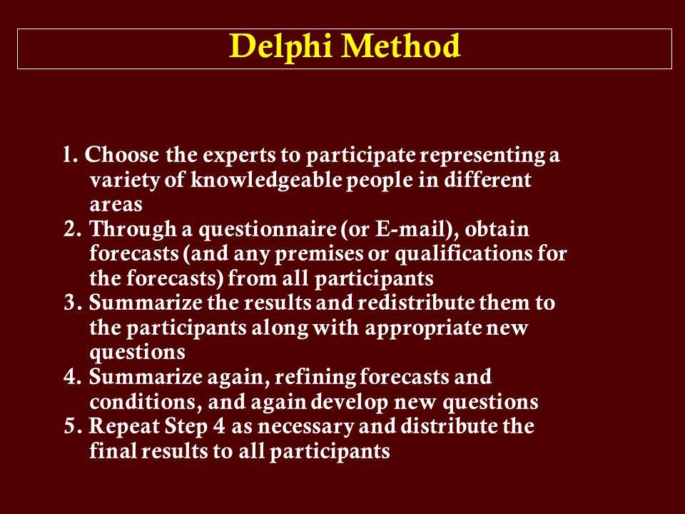 Delphi Method l.