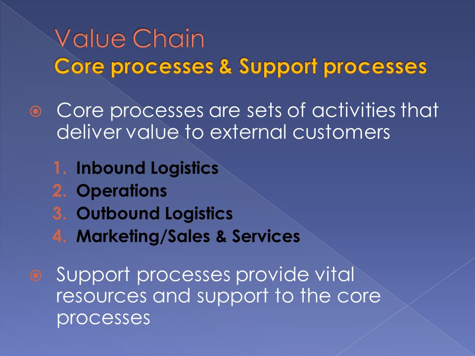  Core processes are sets of activities that deliver value to external customers 1.Inbound Logistics 2.Operations 3.Outbound Logistics 4.Marketing/Sales & Services  Support processes provide vital resources and support to the core processes
