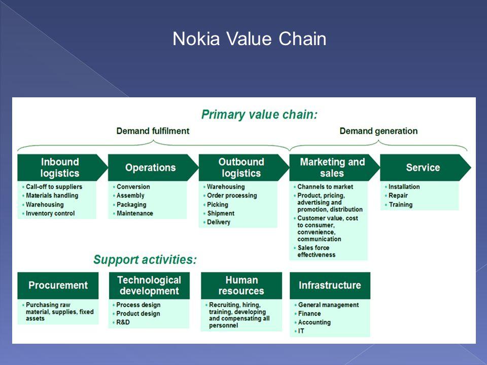 Nokia Value Chain