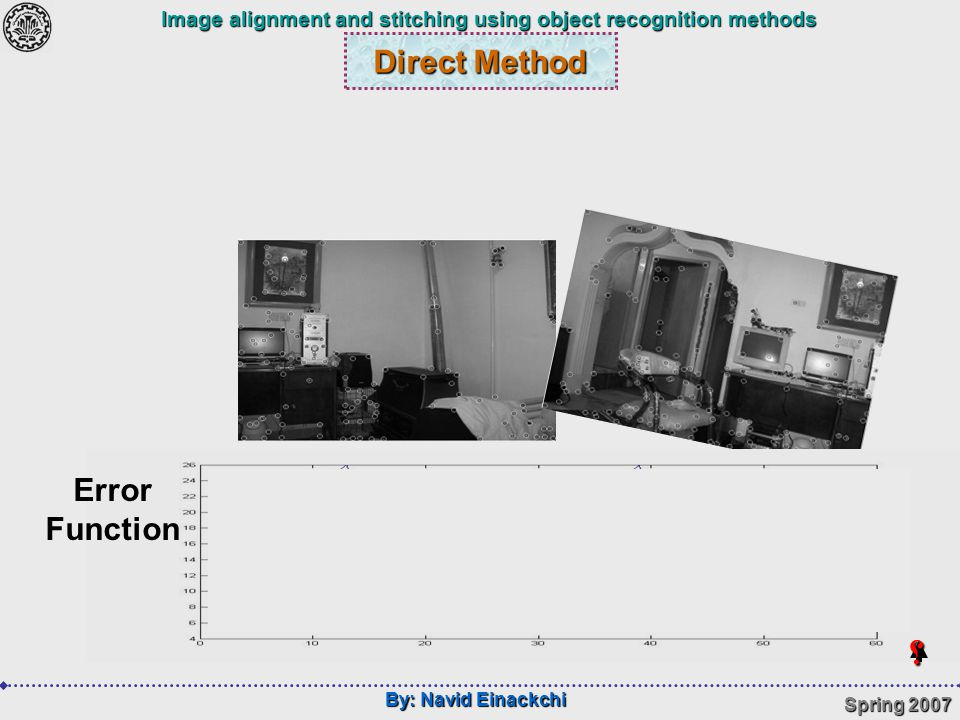 By: Navid Einackchi Spring 2007 Image alignment and stitching using object recognition methods Direct Method Error Function ؟