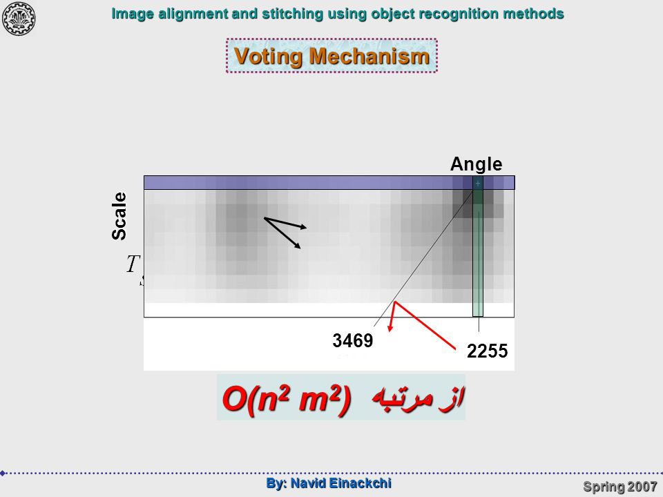 By: Navid Einackchi Spring 2007 Image alignment and stitching using object recognition methods Voting Mechanism Scale Angle از مرتبه O(n 2 m 2 ) 3469 2255