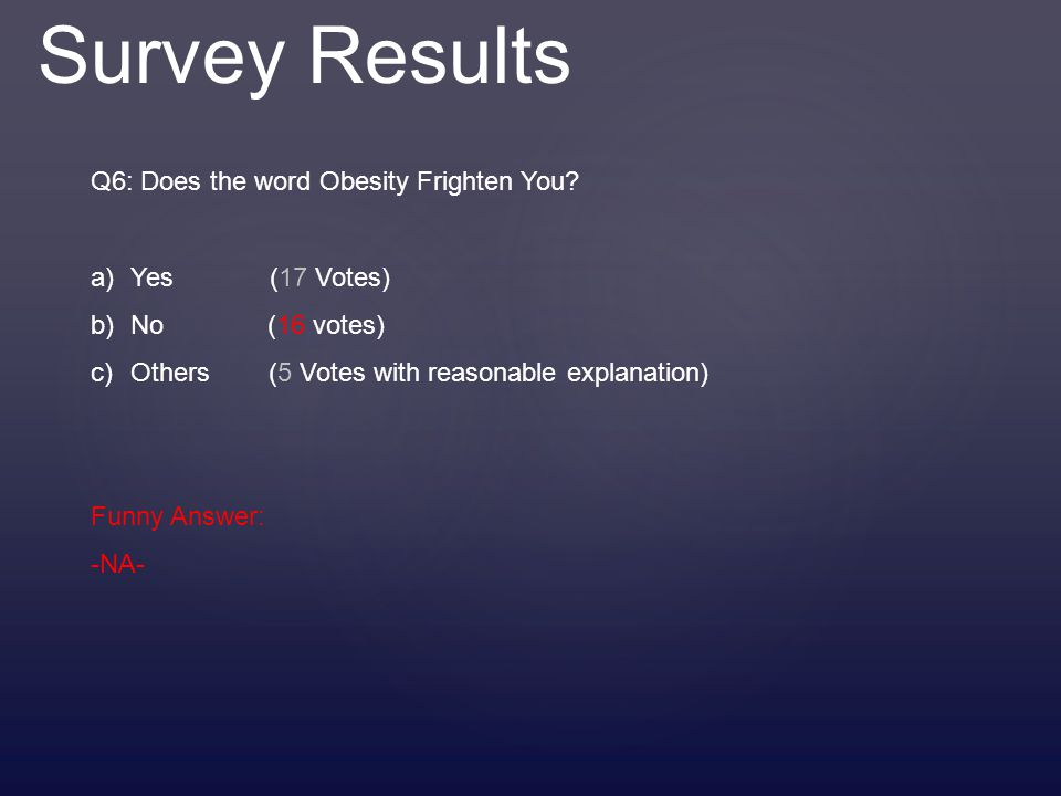 Survey Results Q6: Does the word Obesity Frighten You.