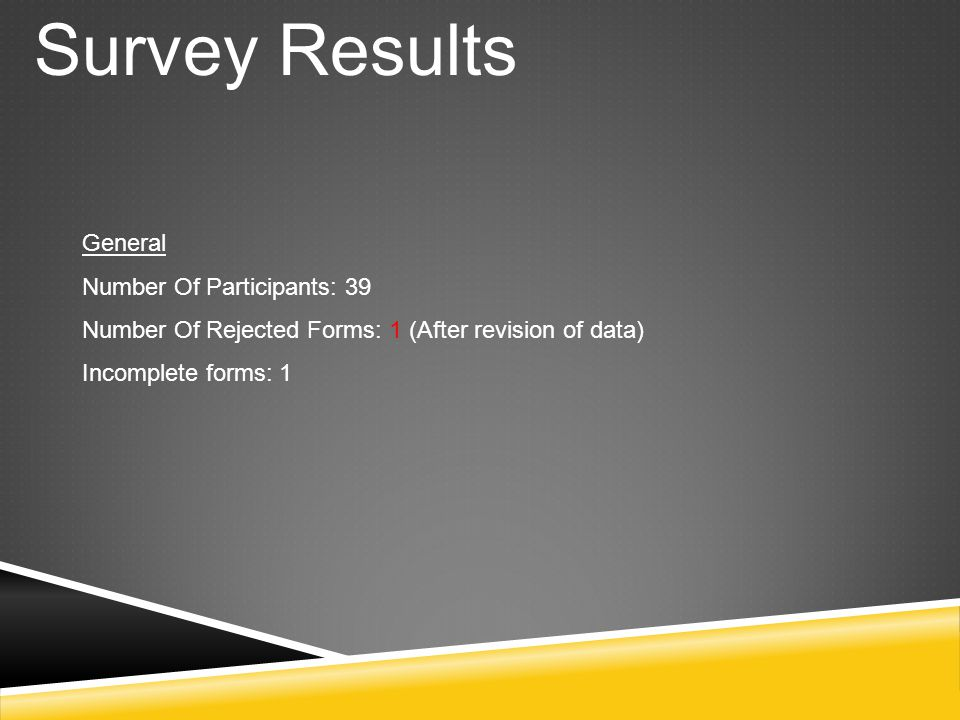 Survey Results General Number Of Participants: 39 Number Of Rejected Forms: 1 (After revision of data) Incomplete forms: 1