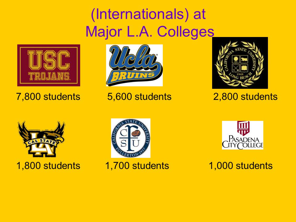 """The harvest is plentiful..."" U.S. College Campuses 900,000 Internationals 28,000 in LA County Less than 5% know Jesus"
