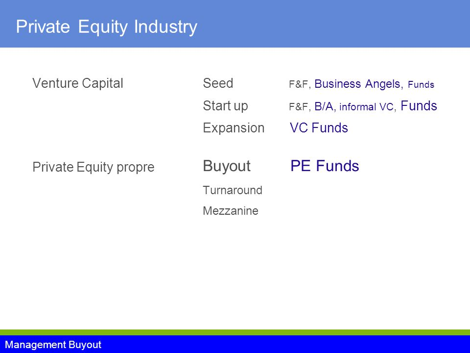 Management Buyout Private Equity Industry Venture CapitalSeed F&F, Business Angels, Funds Start up F&F, B/A, informal VC, Funds Expansion VC Funds Private Equity propre Buyout PE Funds Turnaround Mezzanine