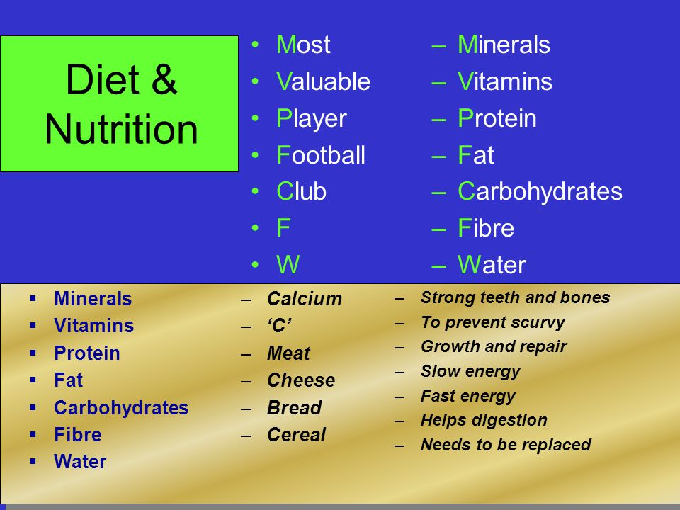 Diet & Nutrition Most Valuable Player Football Club F W –Minerals –Vitamins –Protein –Fat –Carbohydrates –Fibre –Water –Calcium –'C' –Meat –Cheese –Br