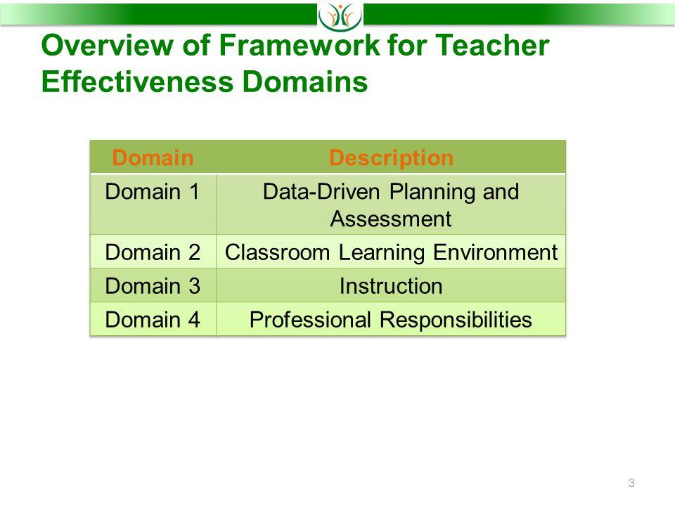 Overview of Framework for Teacher Effectiveness Domains 3
