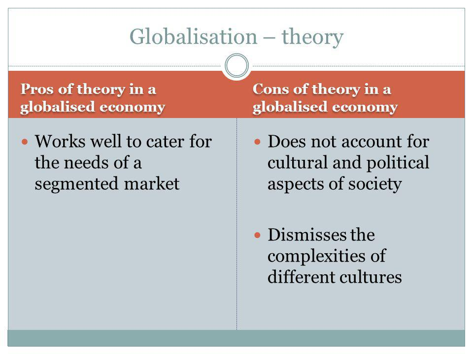 Globalisation – theory and practice Globalisation is based on the premise that geographical boundaries are continuing to shrink – leading to the world becoming a more connected place.