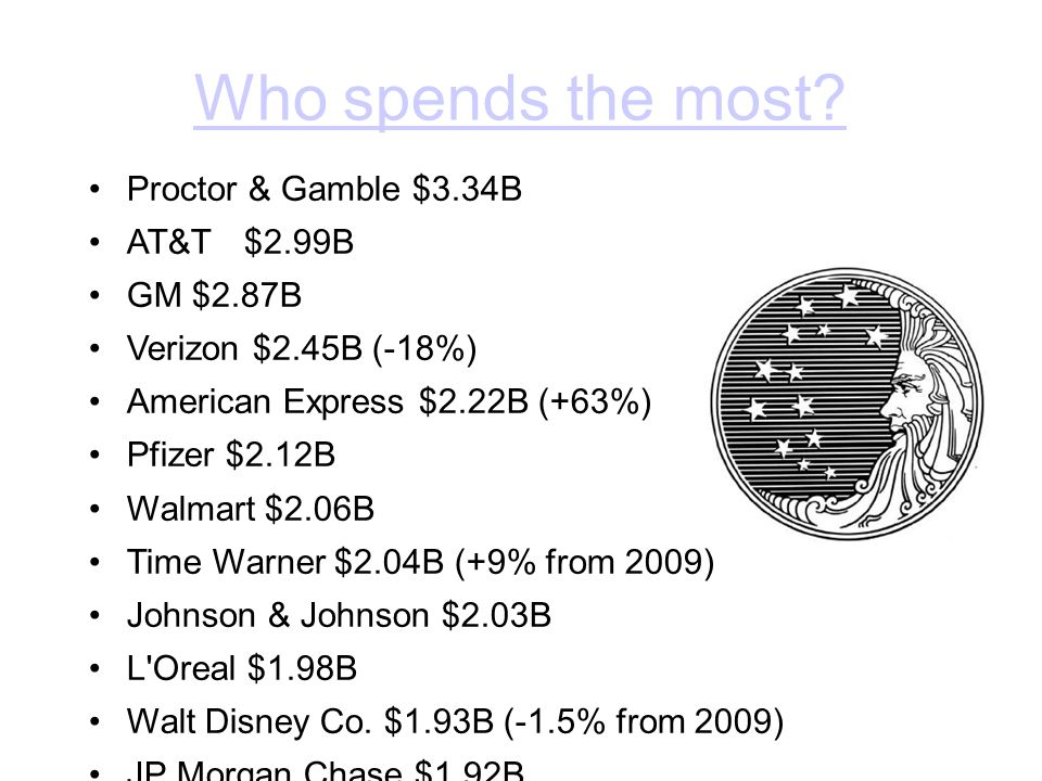 Who spends the most.